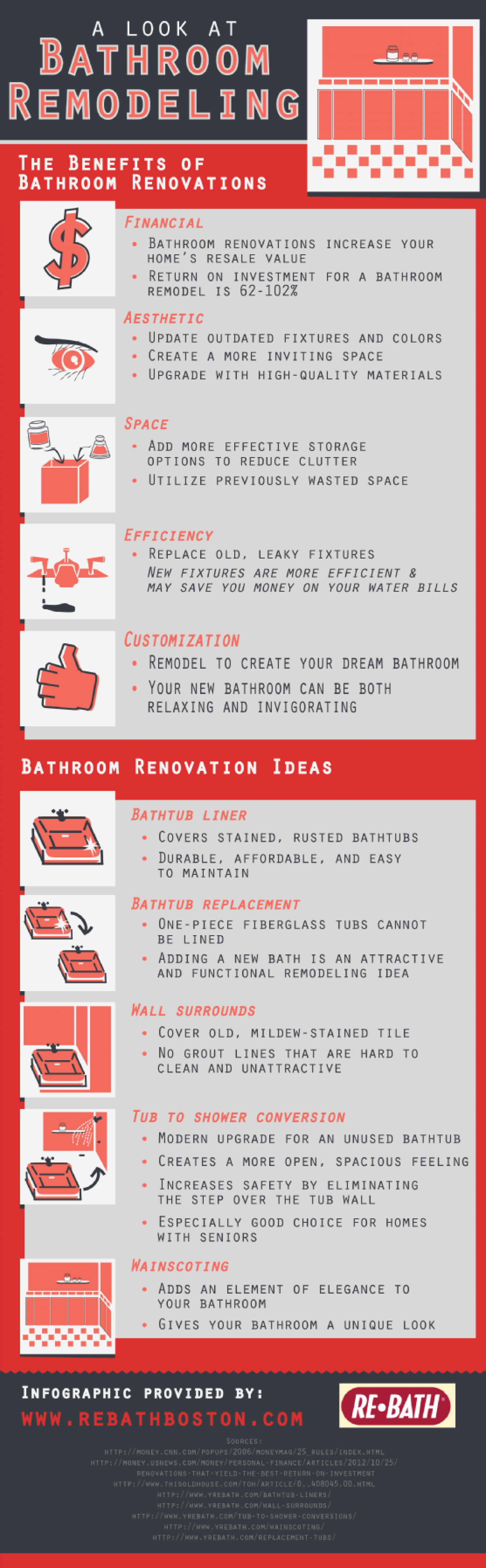 A Look at Bathroom Remodeling Infographic