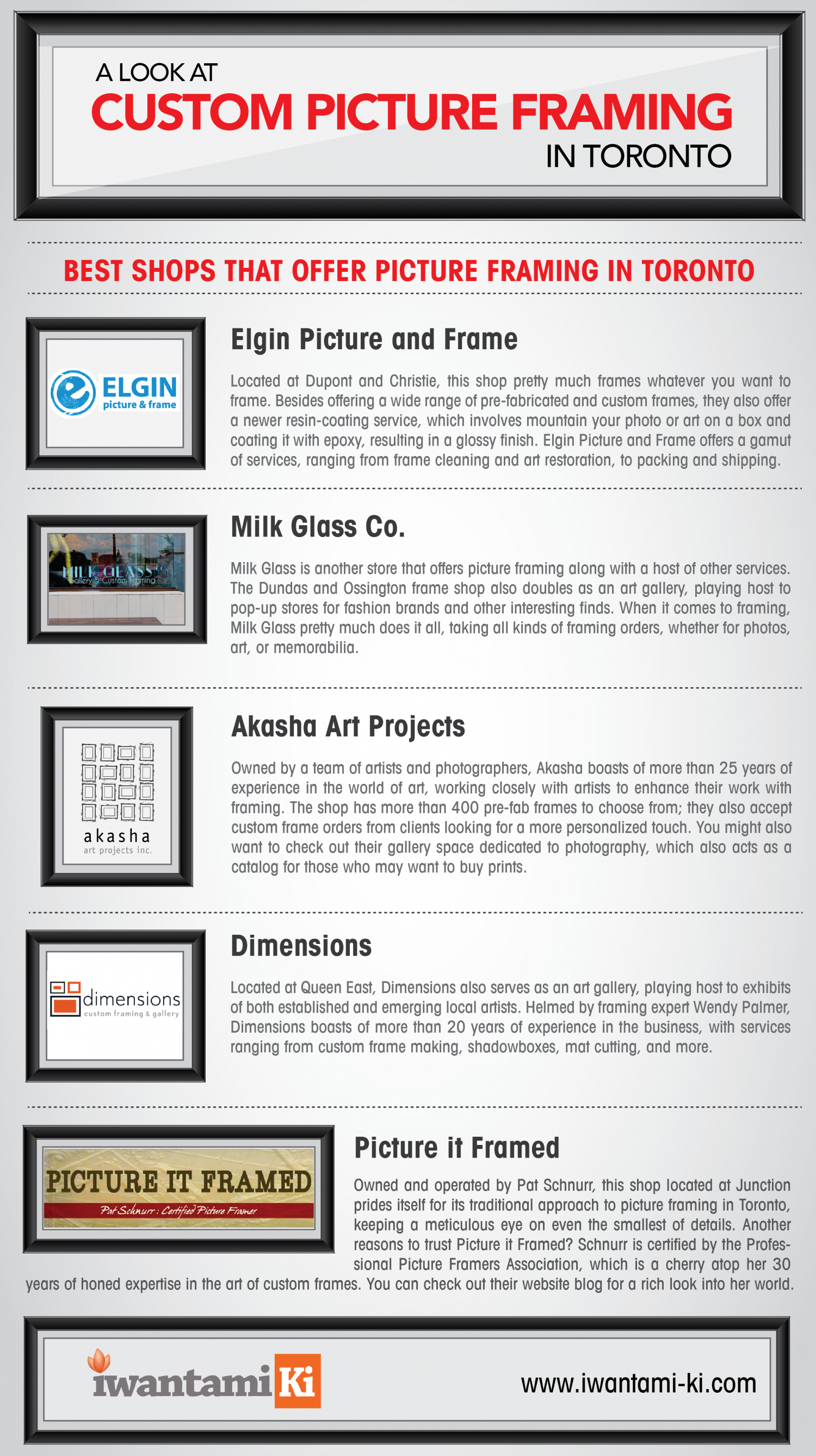A look at custom picture framing in toronto visual a look at custom picture framing in toronto infographic jeuxipadfo Image collections