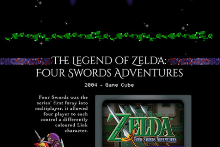 A Look at Every Zelda on Every Nintendo Infographic