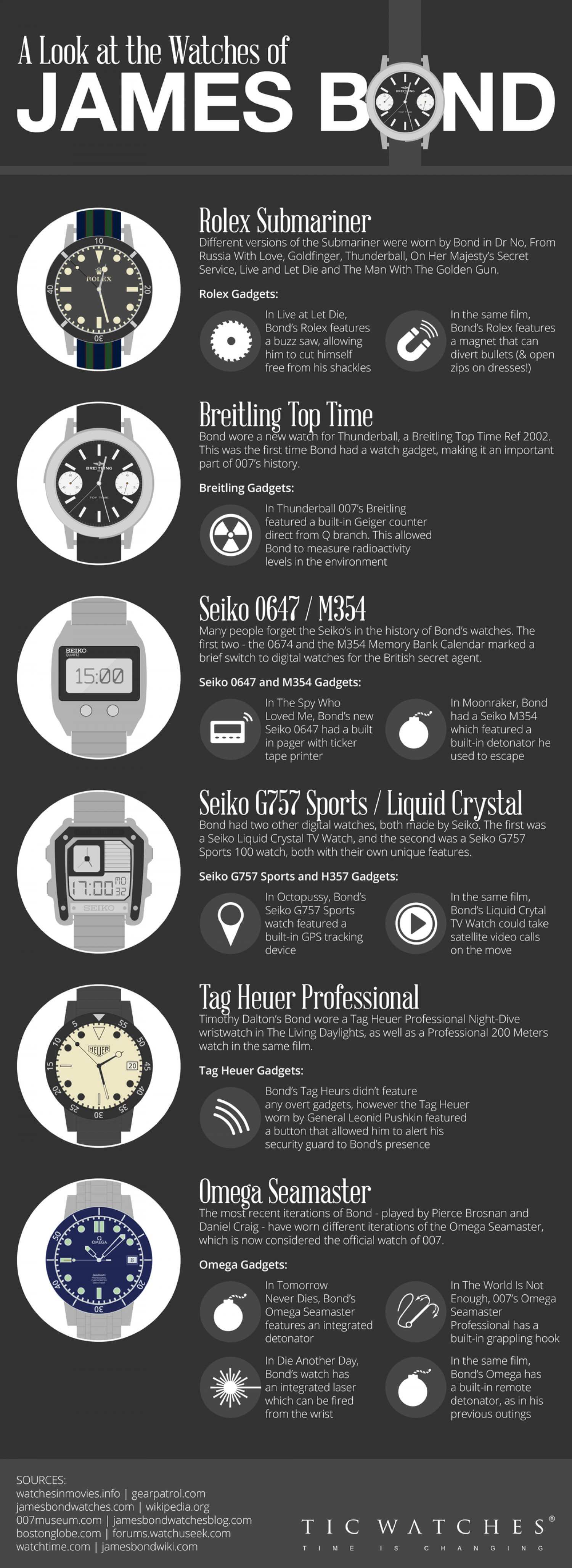 A Look at the Watches of James Bond Infographic