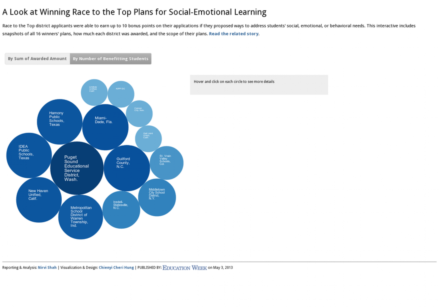 A Look at Winning Race to the Top Plans for Social-Emotional Learning Infographic