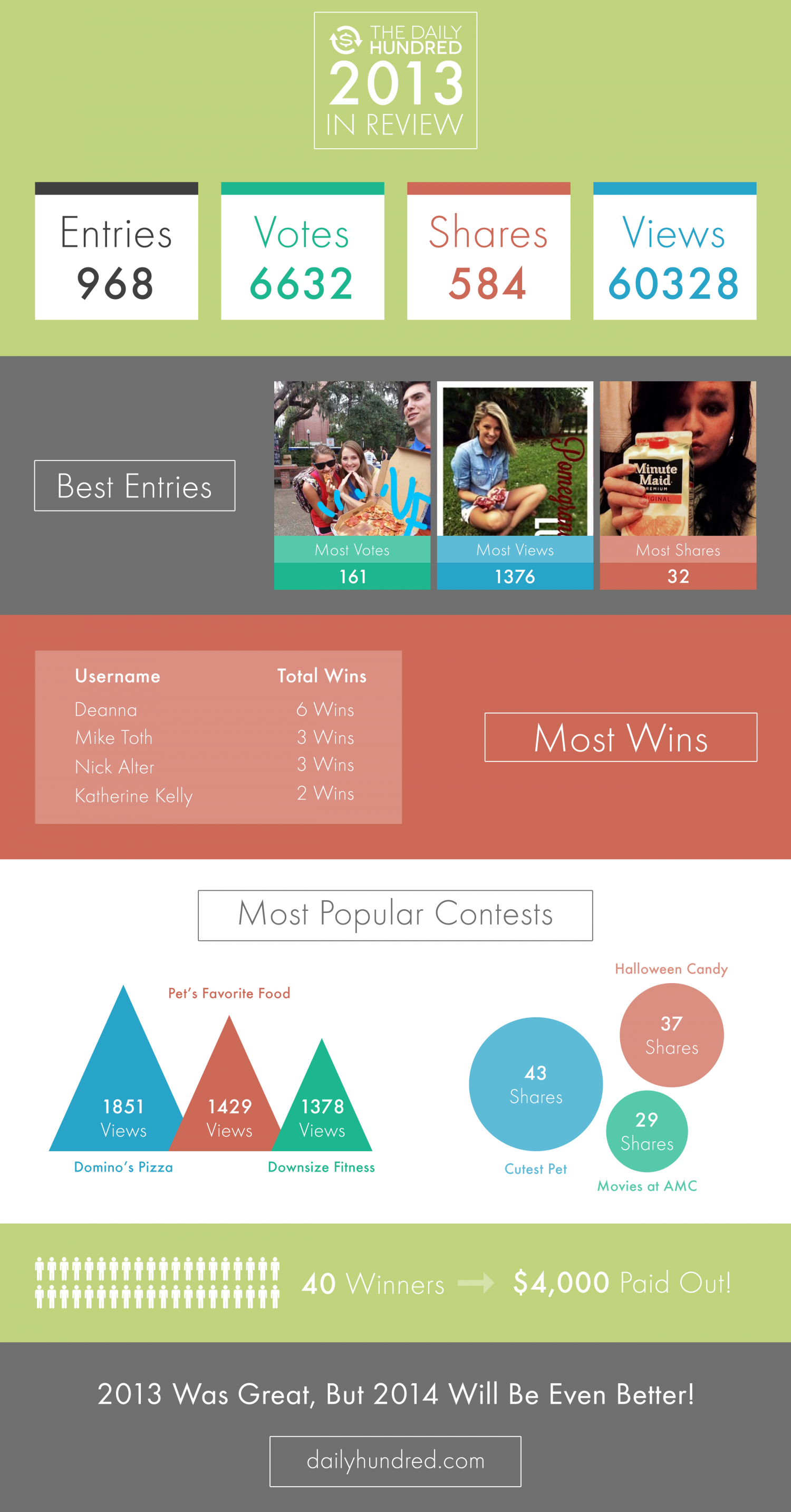 A Look Back At 2013 Infographic
