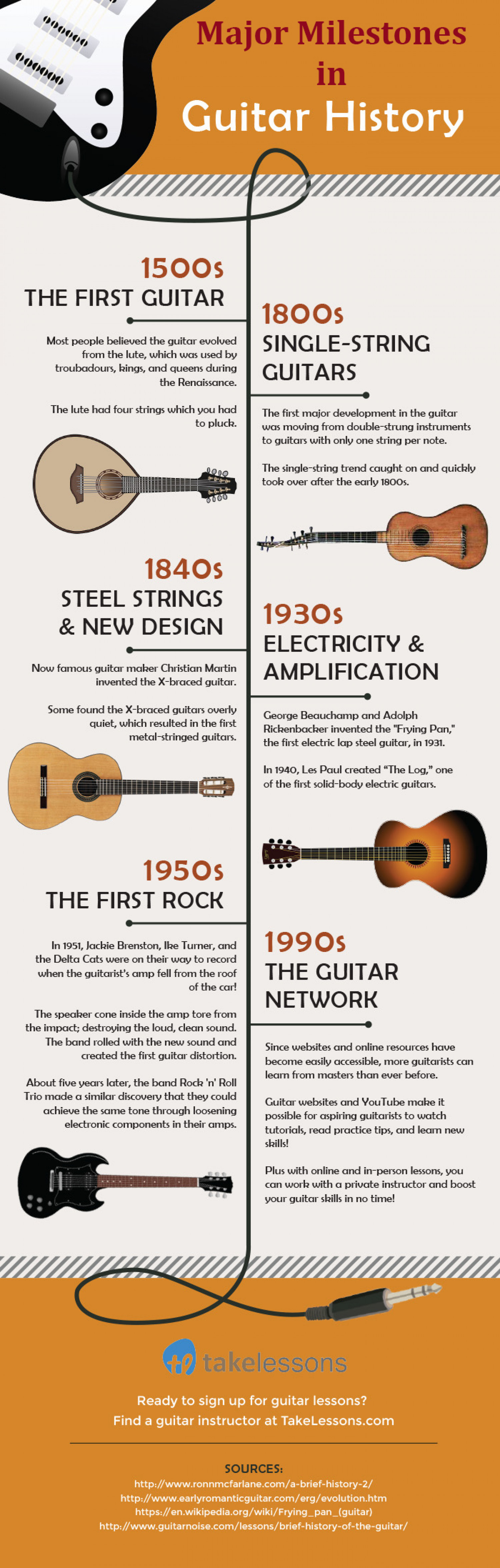 A Look Back: Major Milestones in Guitar History Infographic
