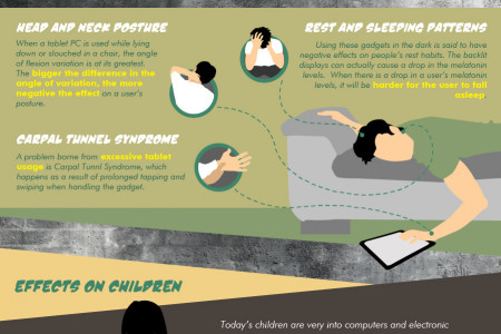 A Look Into the Negative Effects of Tablet PCs on Health Infographic