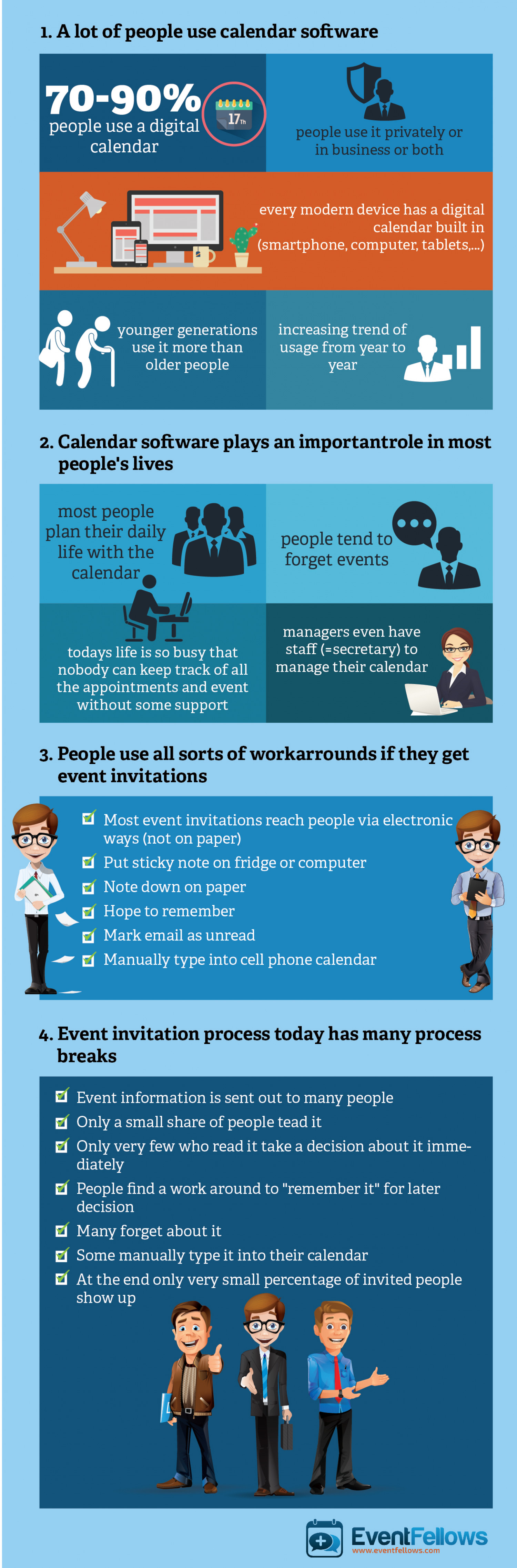 A lot of People Use Calendar Software Infographic