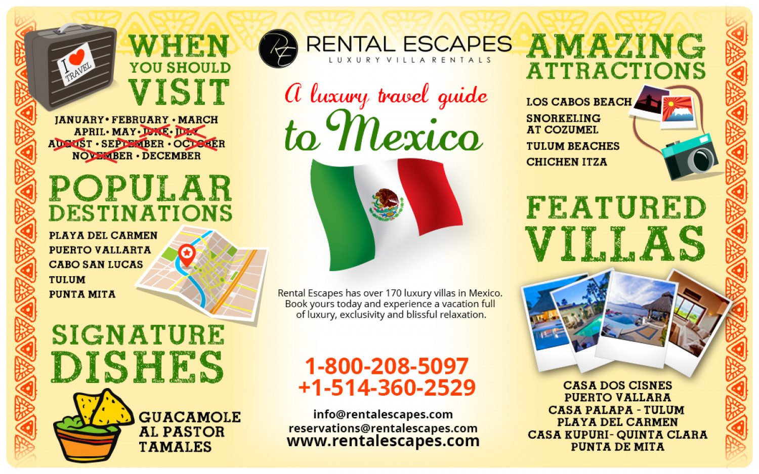 A Luxury Travel Guide to Mexico Infographic