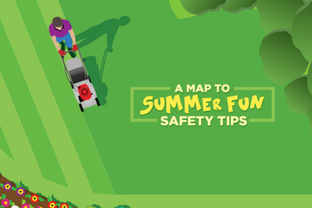 A Map to Summer Fun Safety Infographic