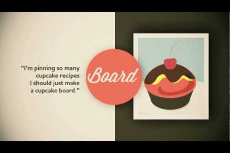 A Marketer's Guide to Pinterest [Video] Infographic