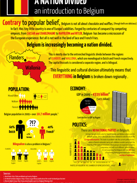 A Nation Divided Infographic