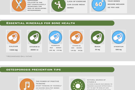 A Natural Treatment For Osteoporosis Infographic