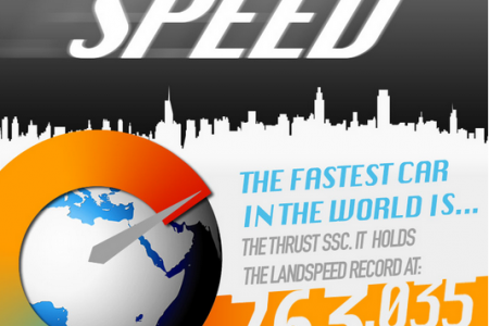 A Need For Speed Infographic