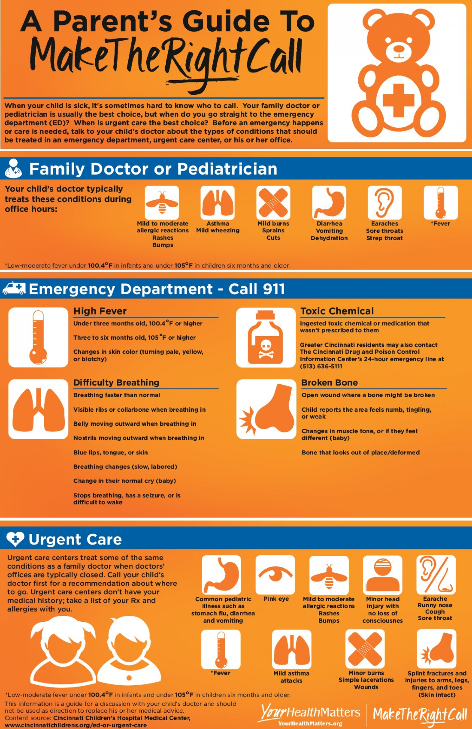 A Parent's Guide to Make The Right Call Infographic