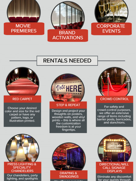 A Perfect Red Carpet Event Infographic