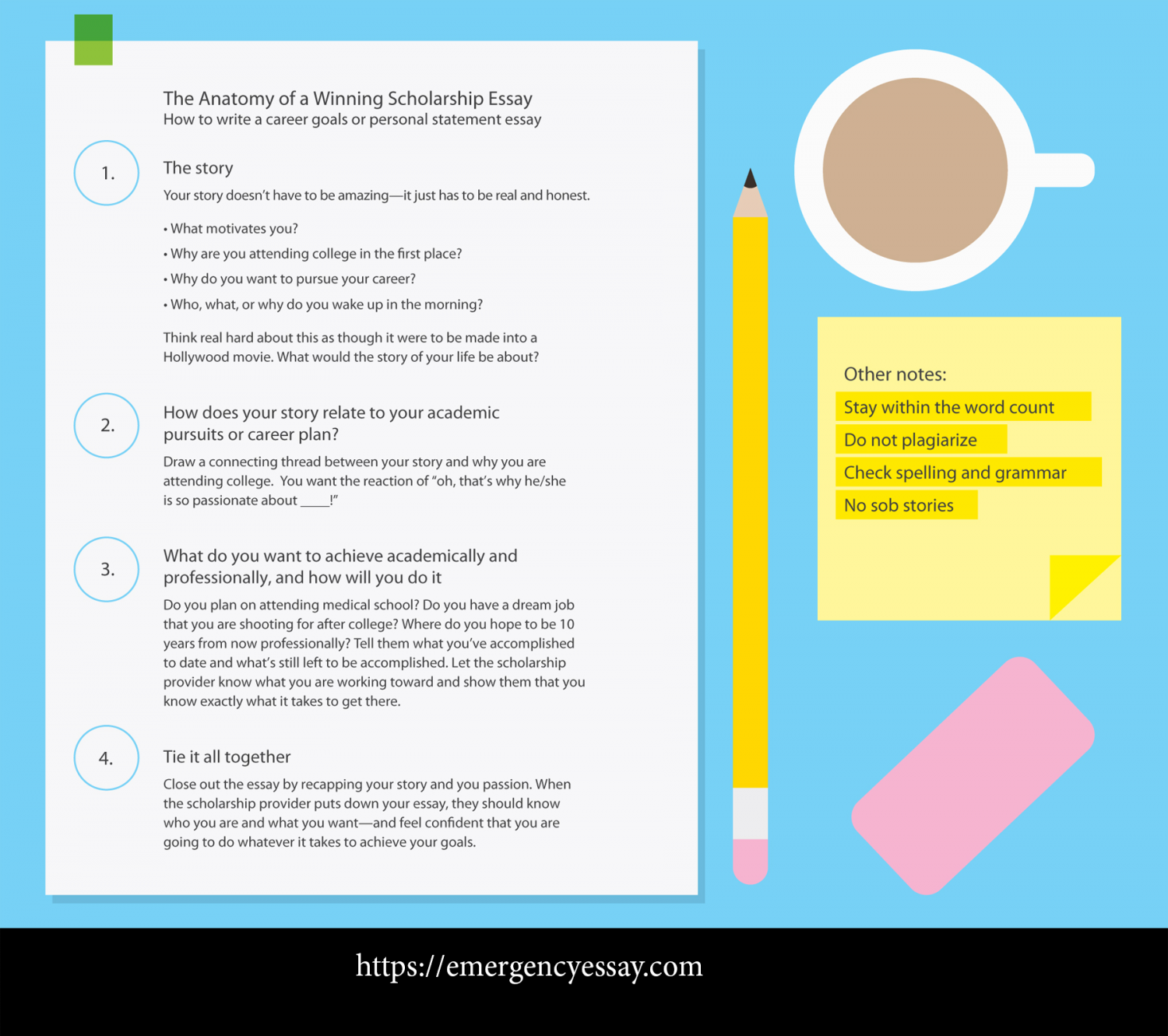 A Personal Statement Essay Infographic Visual