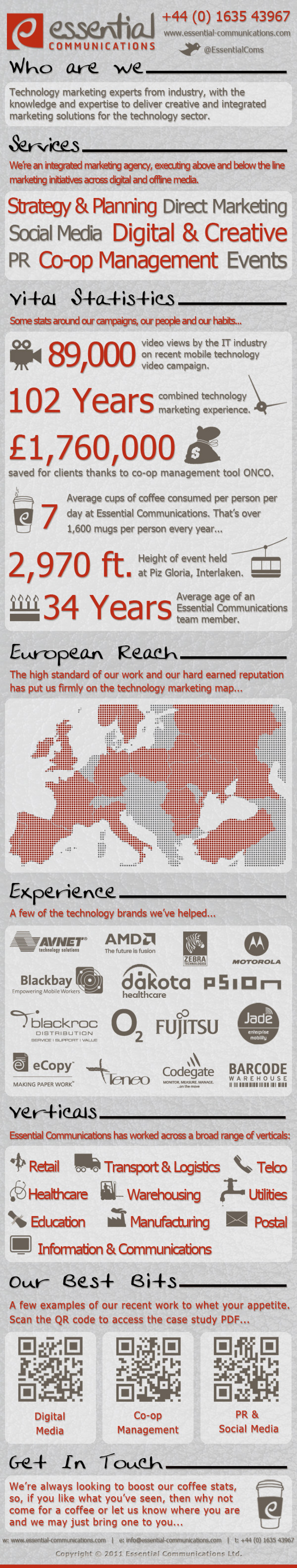 A Picture Speaks 1000 Word... What About an Infographic? Infographic