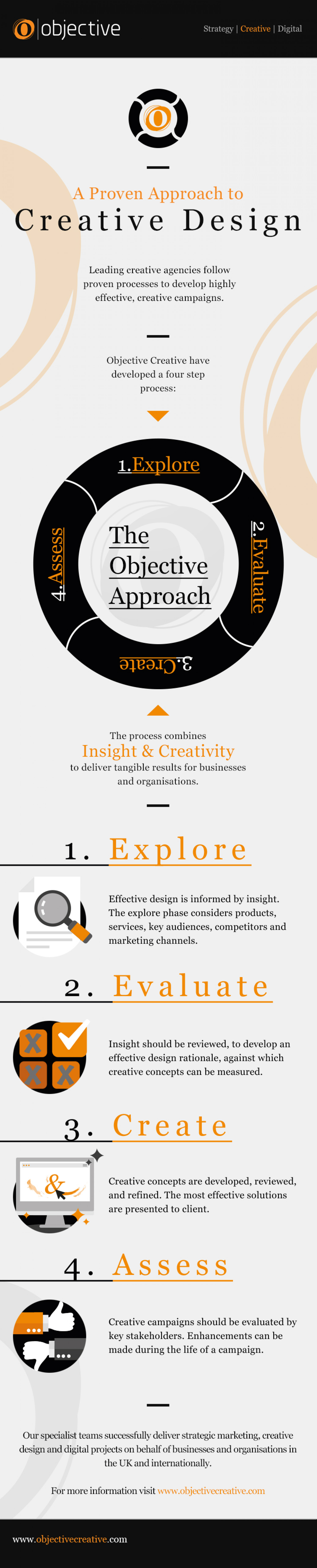 A Proven Approach to Creative Design Infographic