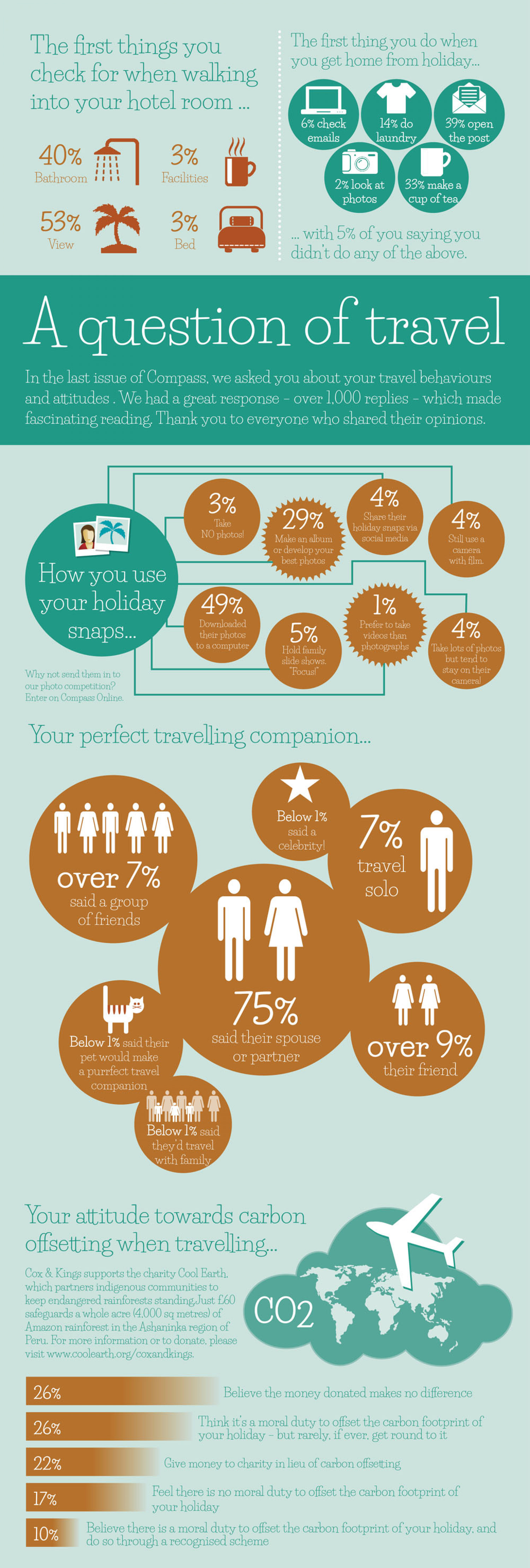 A Question of Travel Infographic