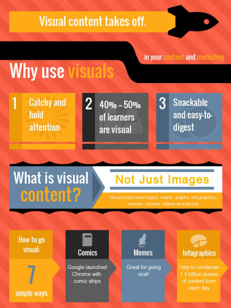 A Quick and Easy Guide to Visual Marketing  Infographic