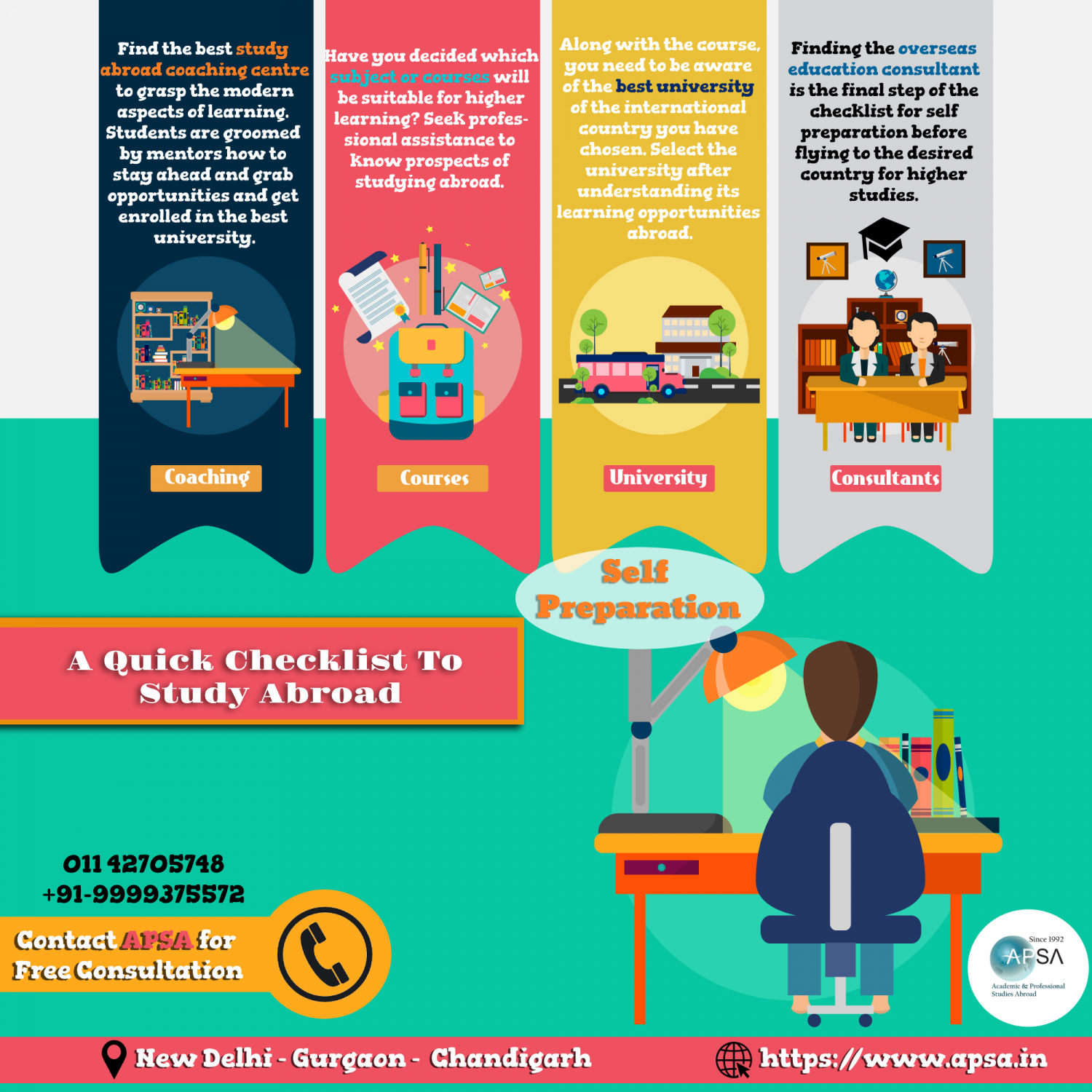 A Quick Checklist To Study Abroad: Self Preparation Infographic