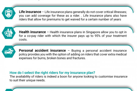 A quick guide to riders in insurance products  Infographic