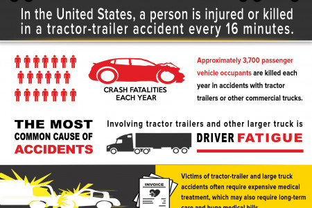 A Quick Guide to Truck Accidents in Florida Infographic