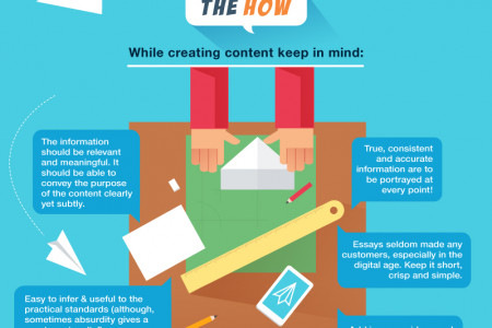 A Quick Guide To Viral Content Marketing – Infographic Infographic