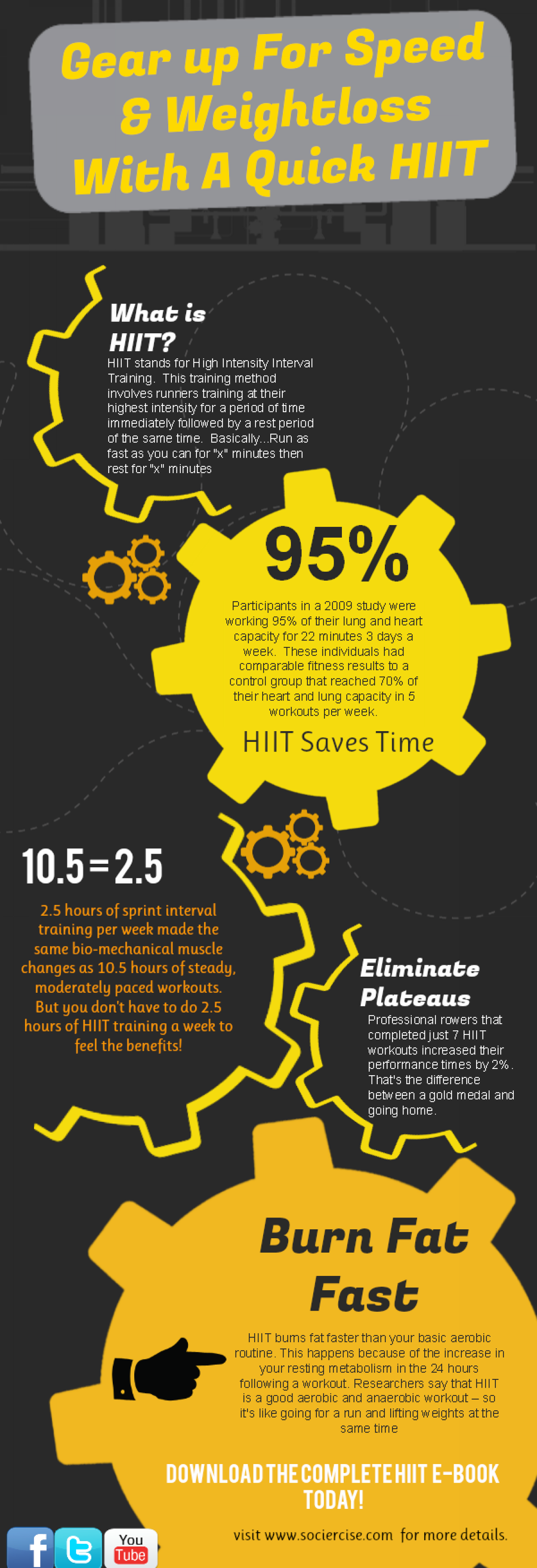 A Quick HIIT Infographic