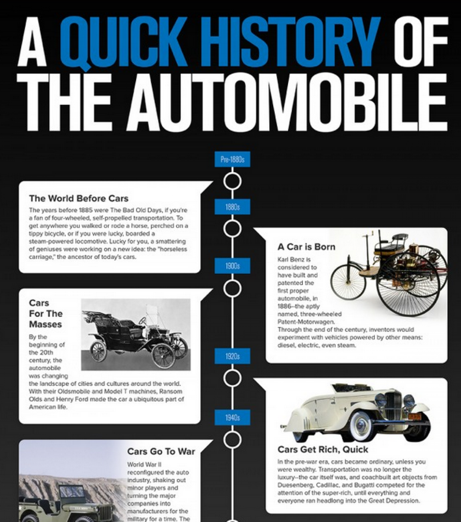 A Quick History Of The Automobile | Visual.ly