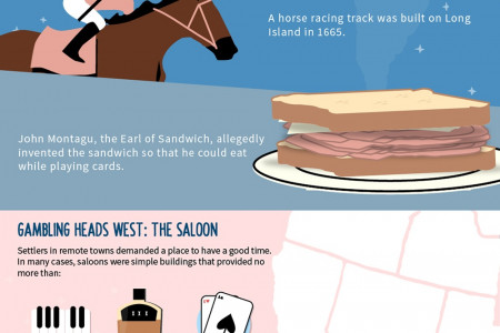 A Quick History of the Modern Casino and Resort Infographic