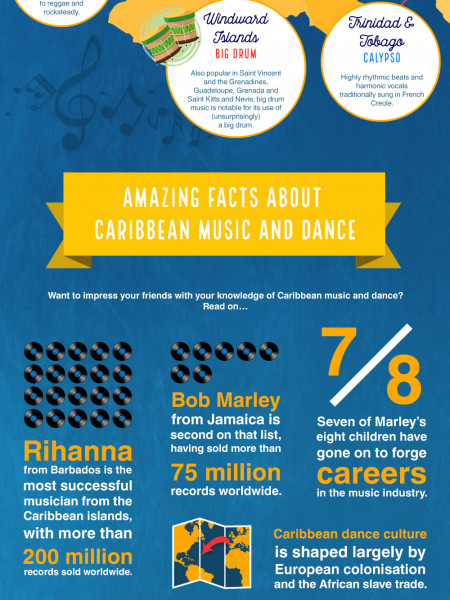 A Quick-Step Guide to the Music and Dance of the Caribbean Infographic