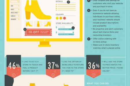 A Retailer's Guide to Webrooming Infographic