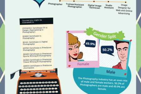 A Rewarding Career In Photography Infographic