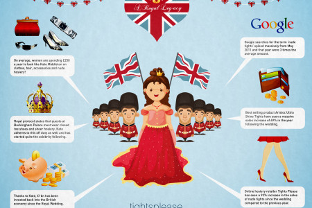 A Royal Leg-acy Infographic