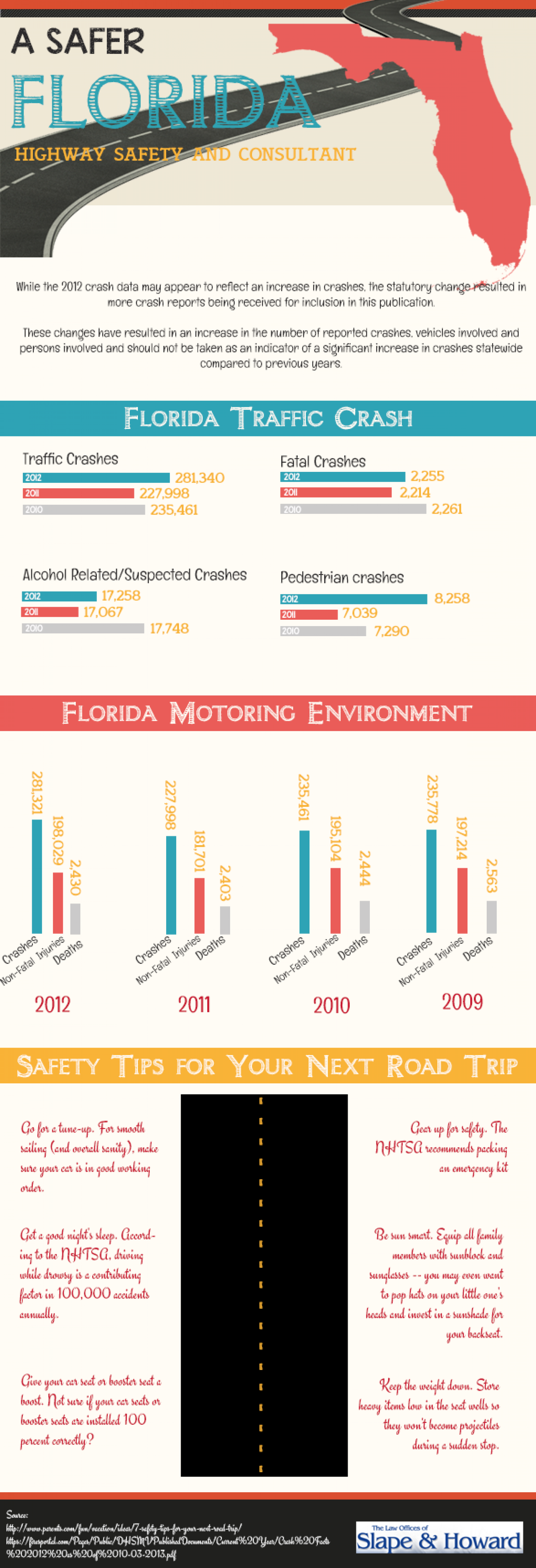 A Safer Florida Highway Safety And Consultant Infographic