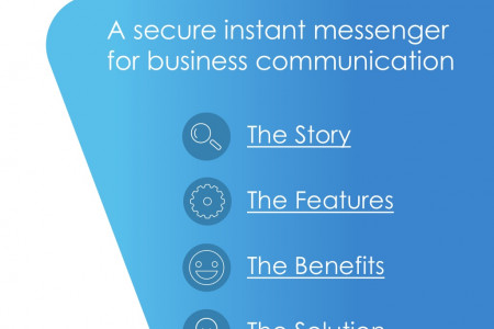 A secure instant messenger for business communication Infographic