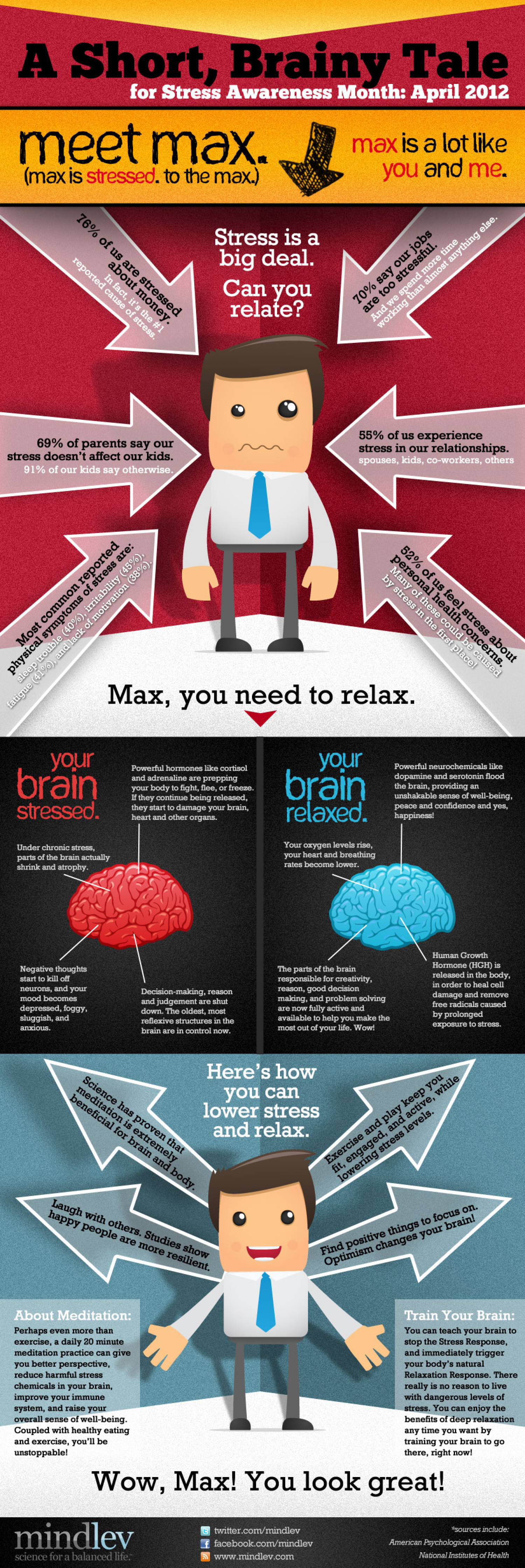 A Short, Brainy Tale for Stress Awareness Month, April 2012 Infographic