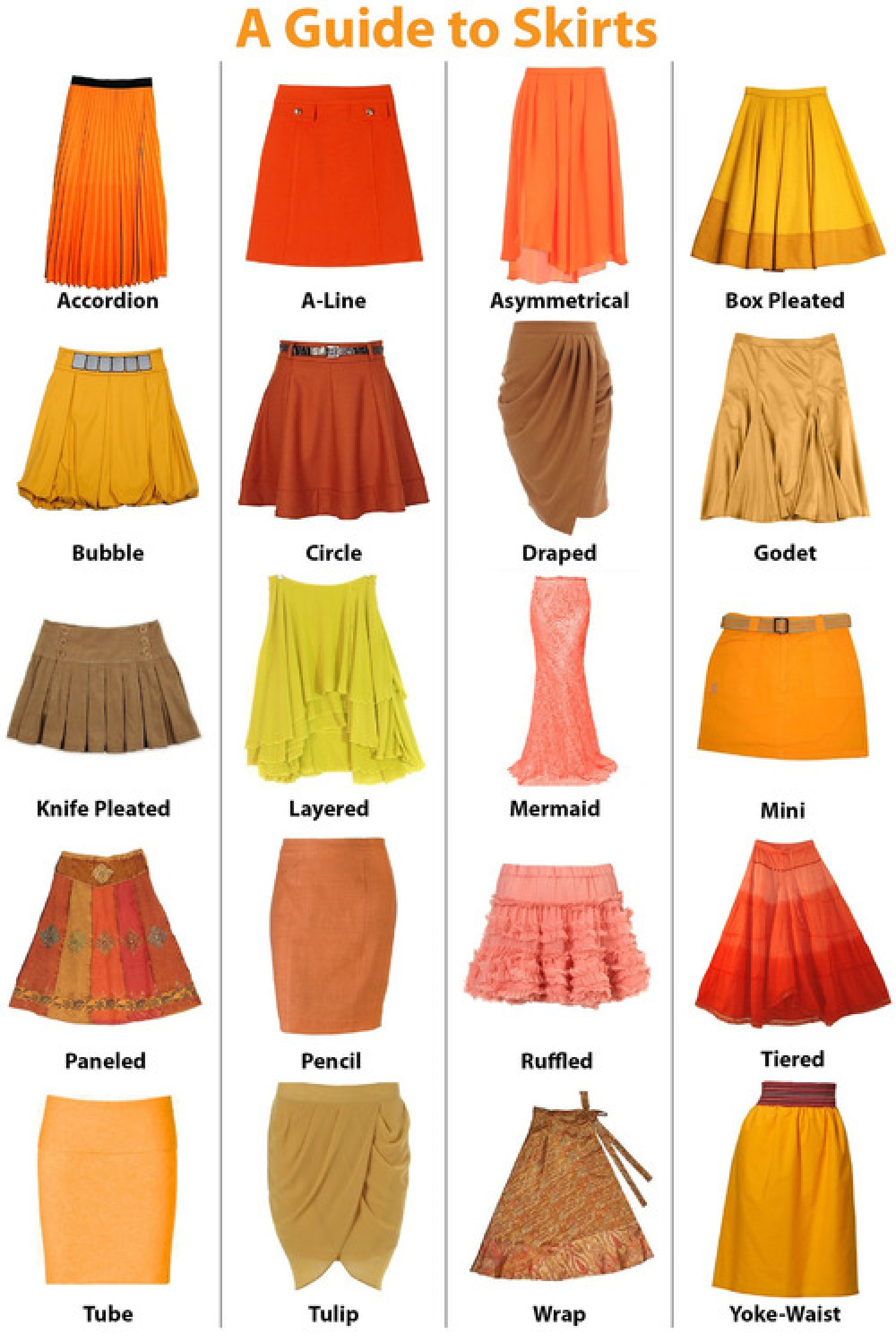 A Simple Guide to Skirts Infographic