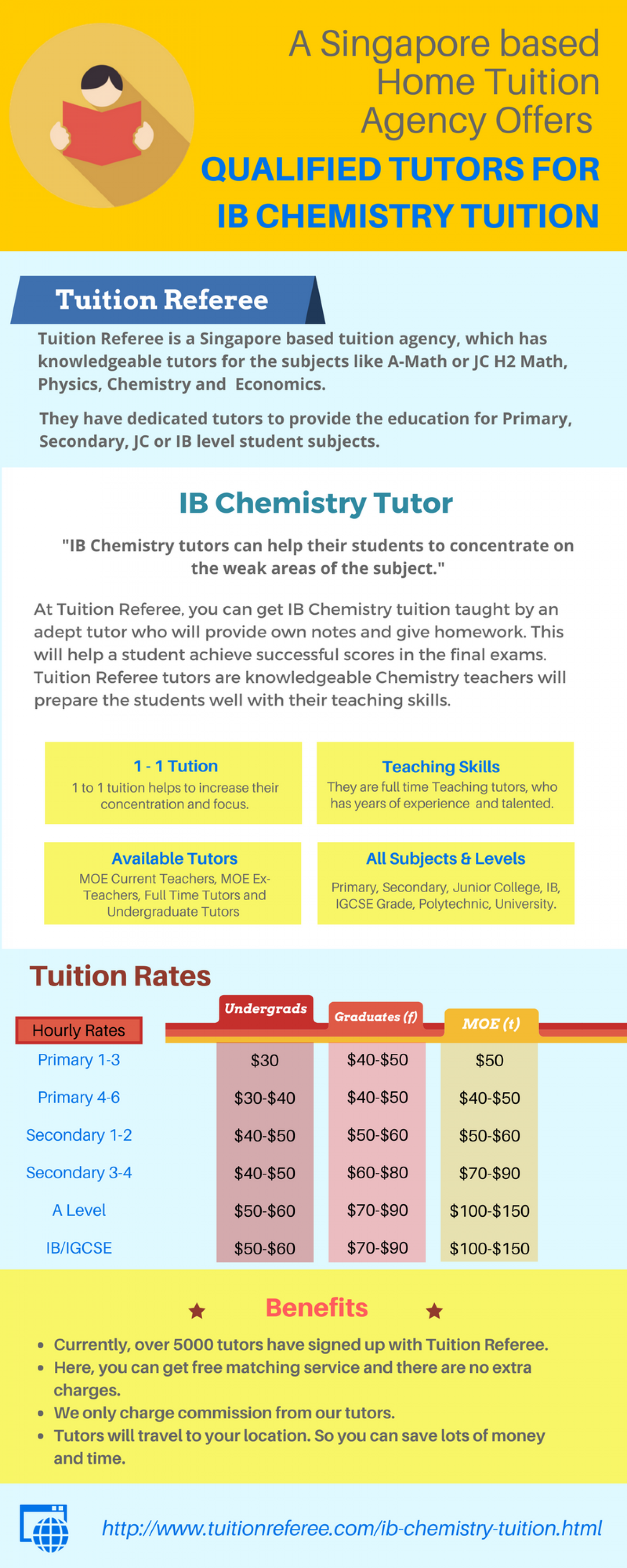 A Singapore based Home Tuition Agency Offers Qualified Tutors for IB Chemistry Tuition