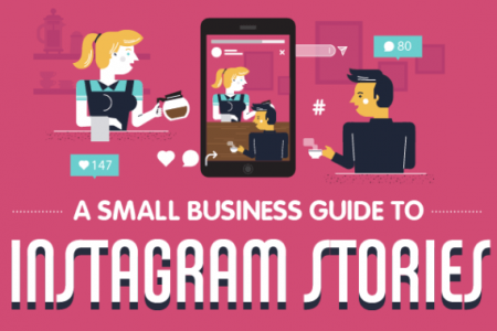 A Small Business Guide to Instagram Stories Infographic