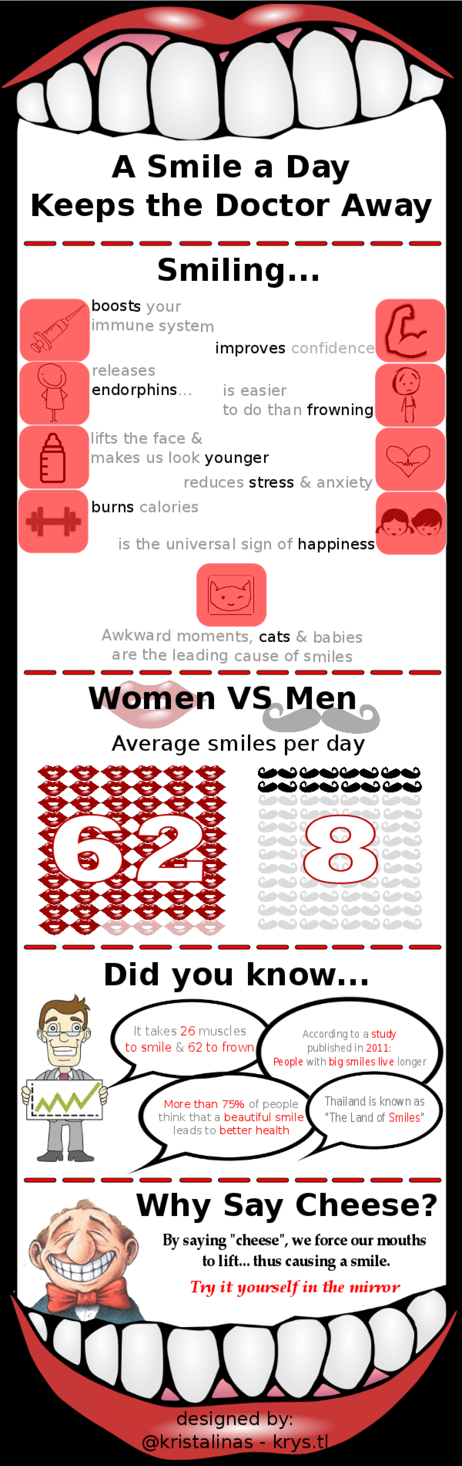 A Smile a Day Keeps the Doctor Away Infographic