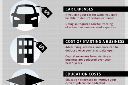 A Snapshot of Small Businesses and Taxes Infographic