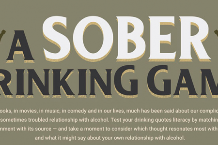 A Sober Drinking Game Infographic
