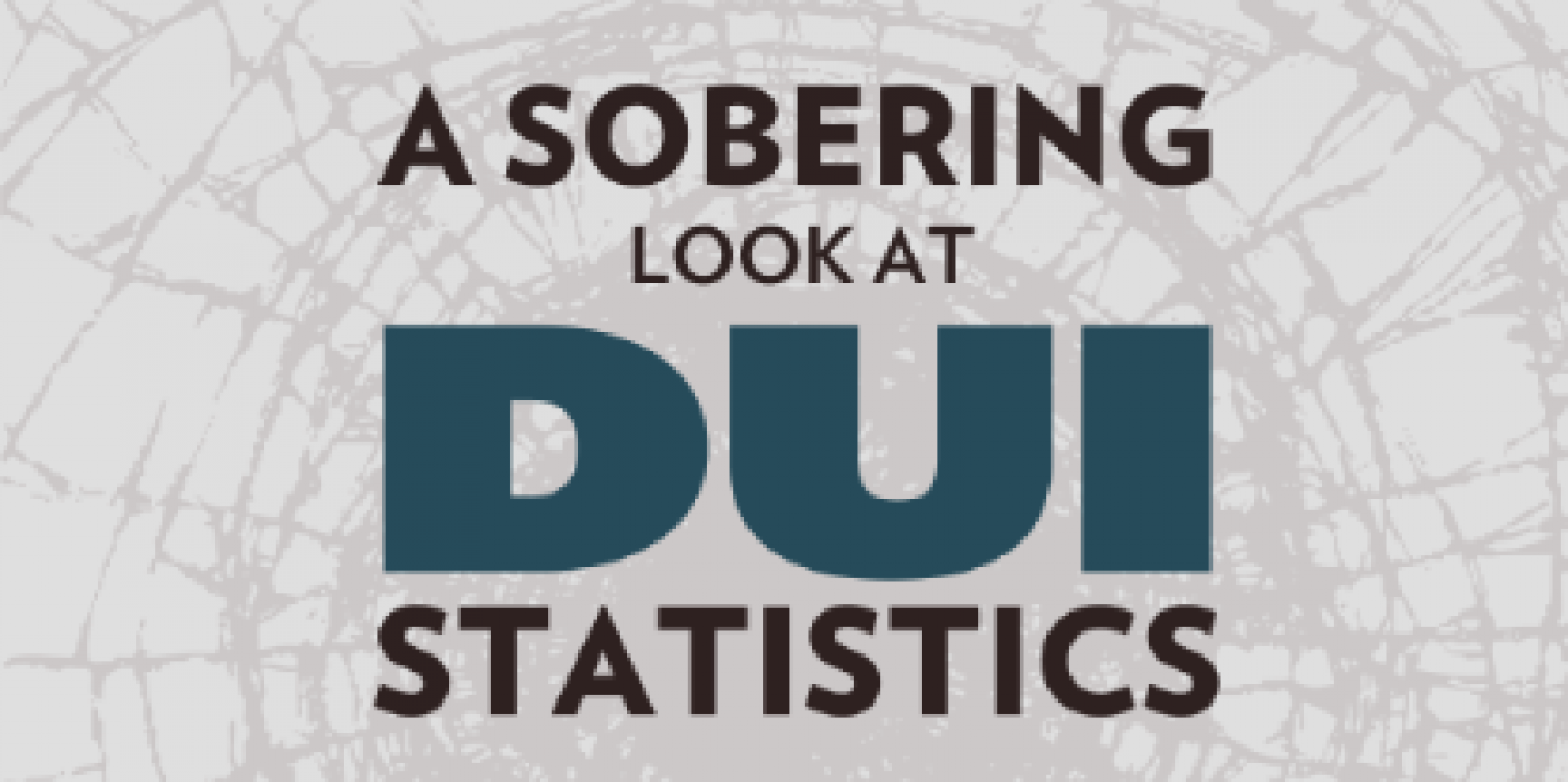 A Sobering Look at DUI Statistics Infographic