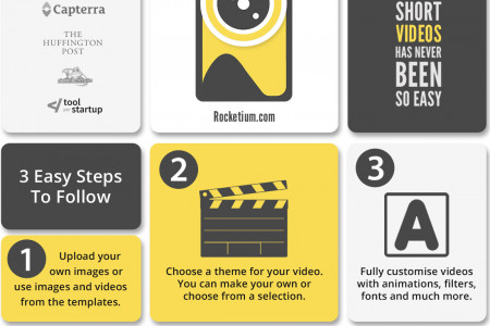 A Social Media Tool not to Miss Infographic