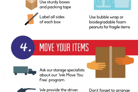 A STEP-BY-STEP GUIDE TO SELF-STORAGE Infographic