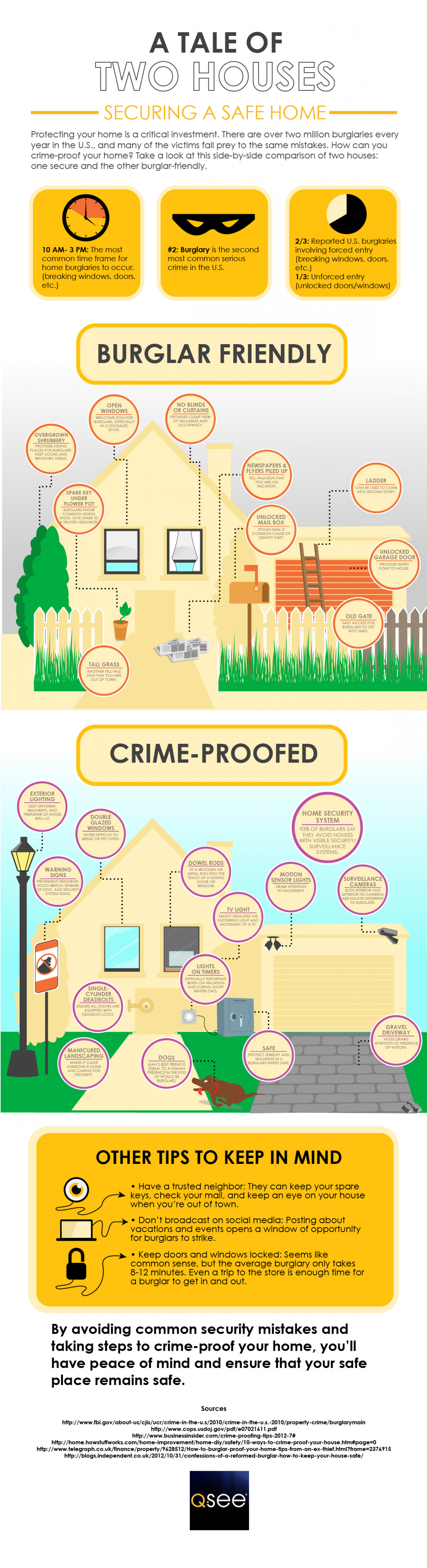 A Tale of Two Houses: Securing a Safe Home Infographic