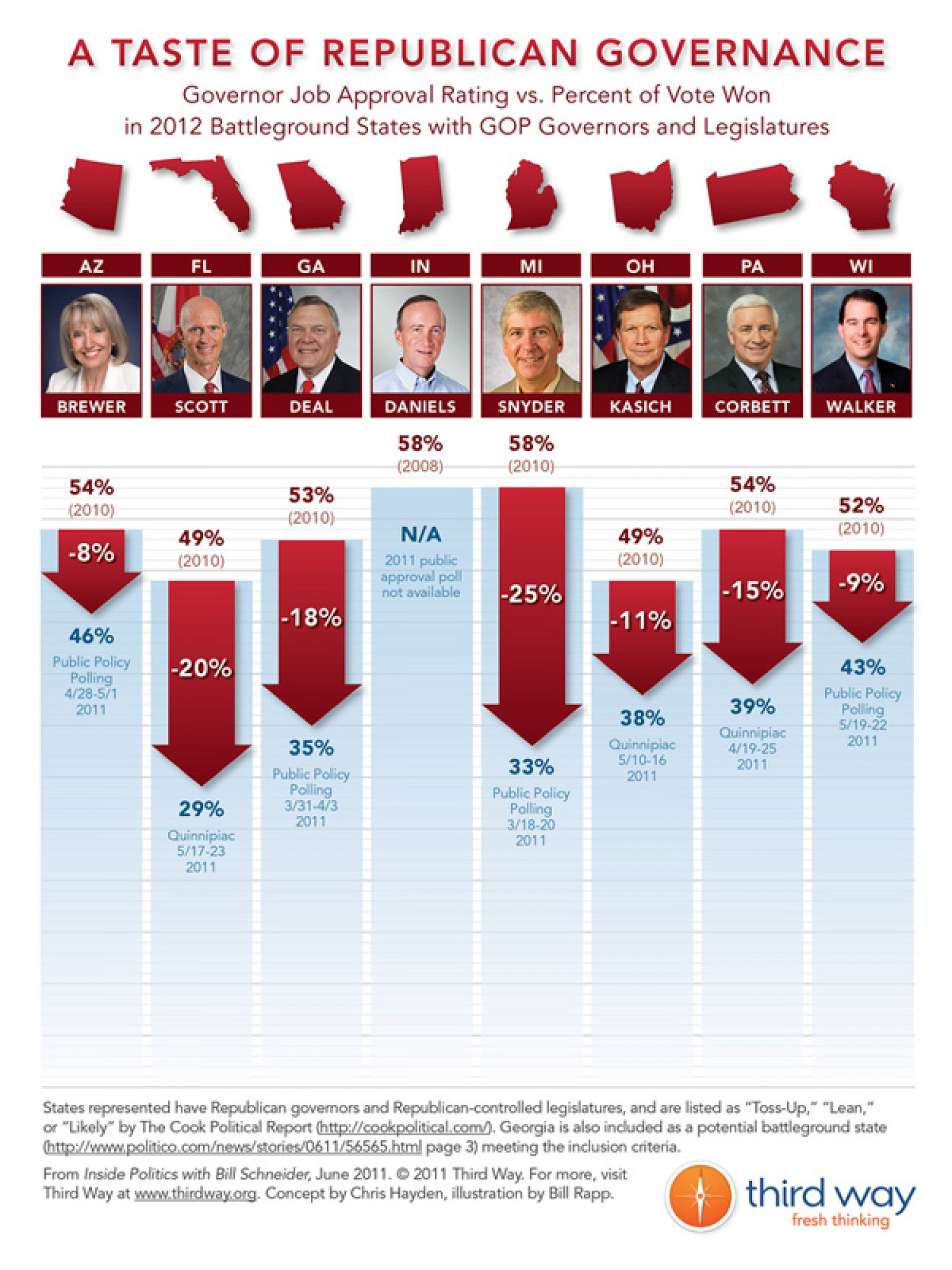 A Taste of Republican Governance Infographic