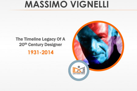 A Timeline Legacy of Massimo Vignelli! Infographic