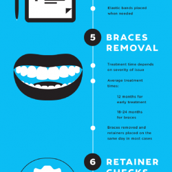 a-timeline-to-orthodontic-treatment_52bc