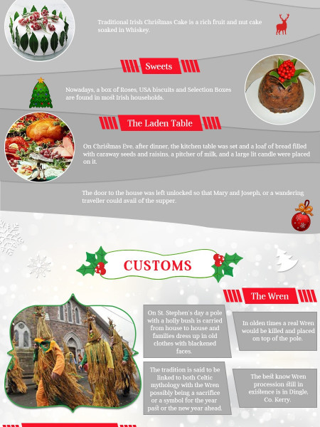 A Traditional Irish Christmas- An Infographic  Infographic